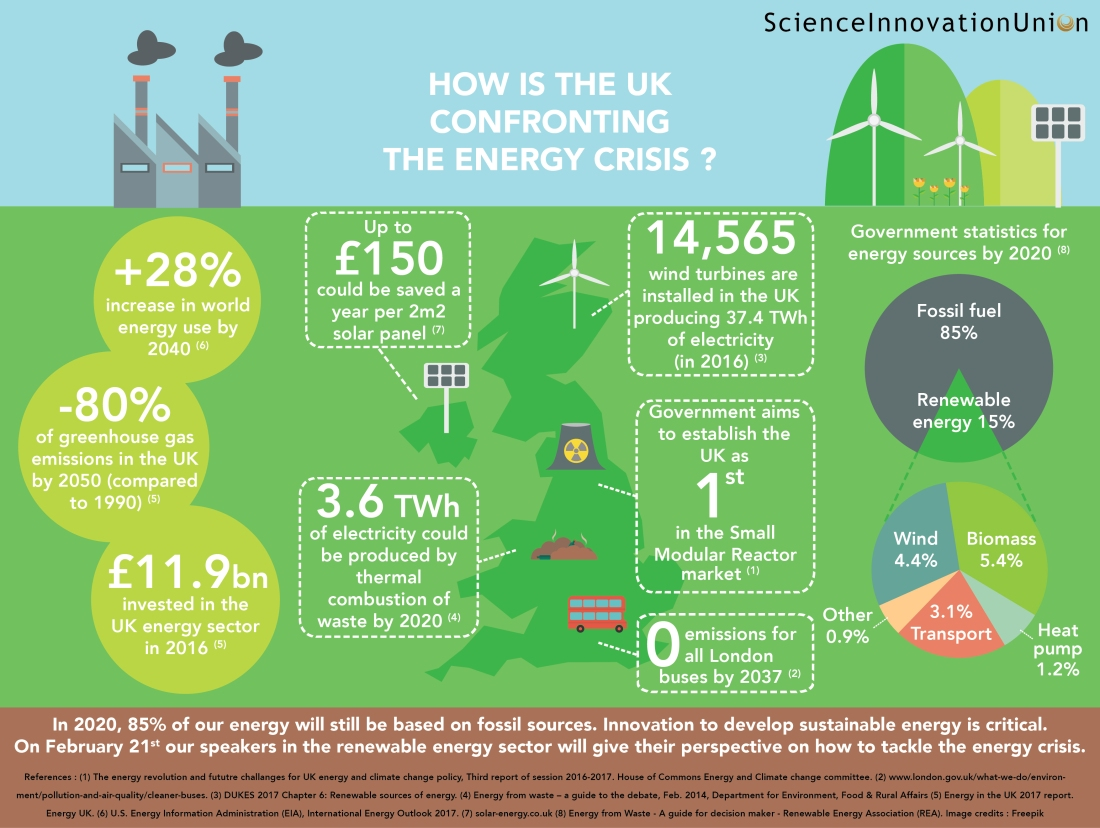 Energy infographic paolo edit-v2-01.jpg